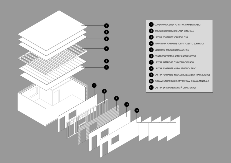 condominio produttivo_infographic-section