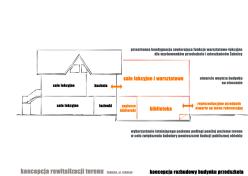 des-zabnica-przedszkole_koncepcja funkcji